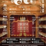 201314roh-infographic